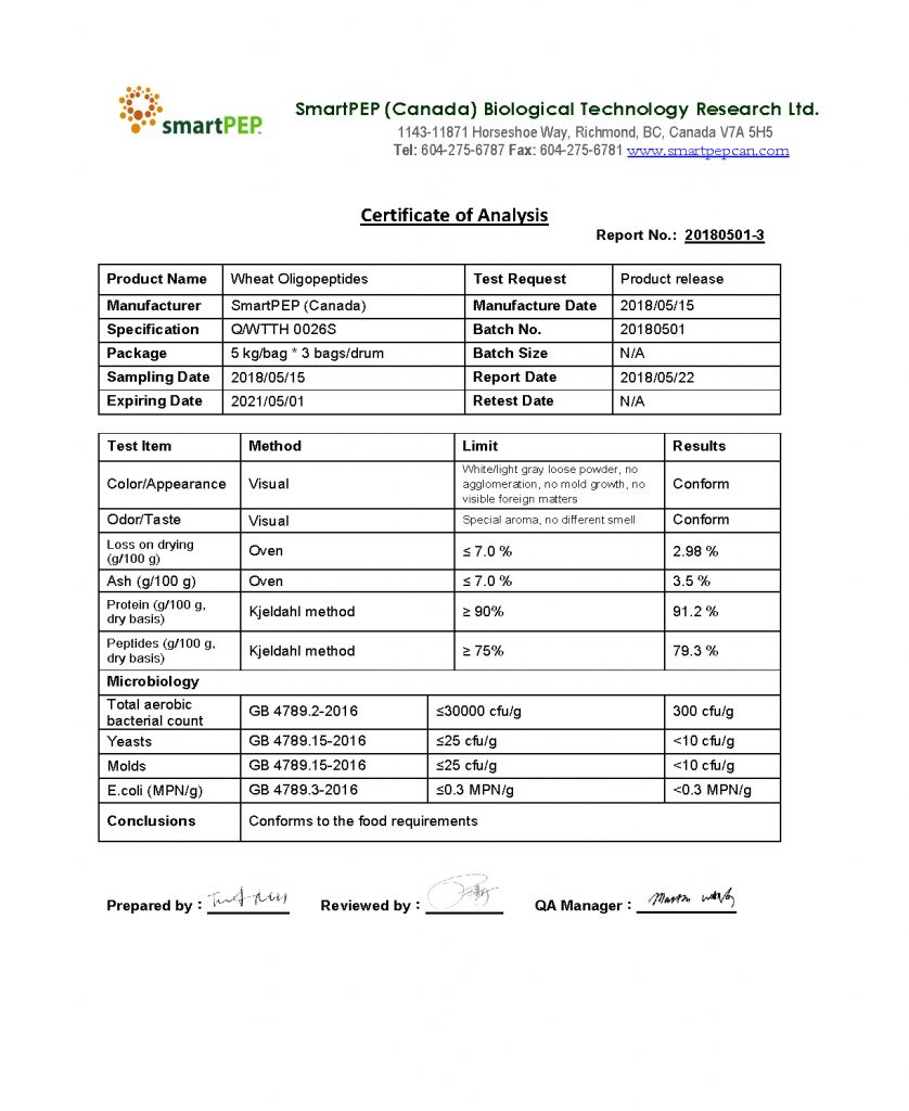 SmartPEP Certificate of Analysis Wheat Oilgopeptides powder 20180501 polly signed